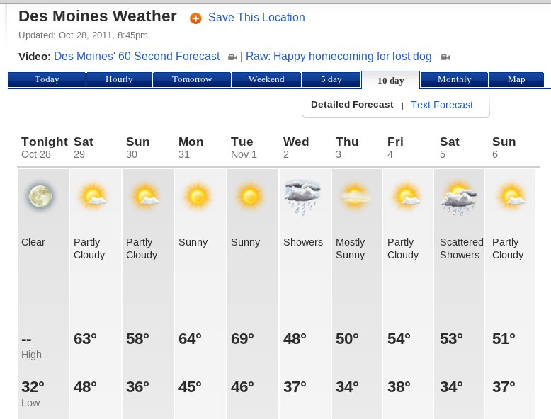 10 Day Weather
